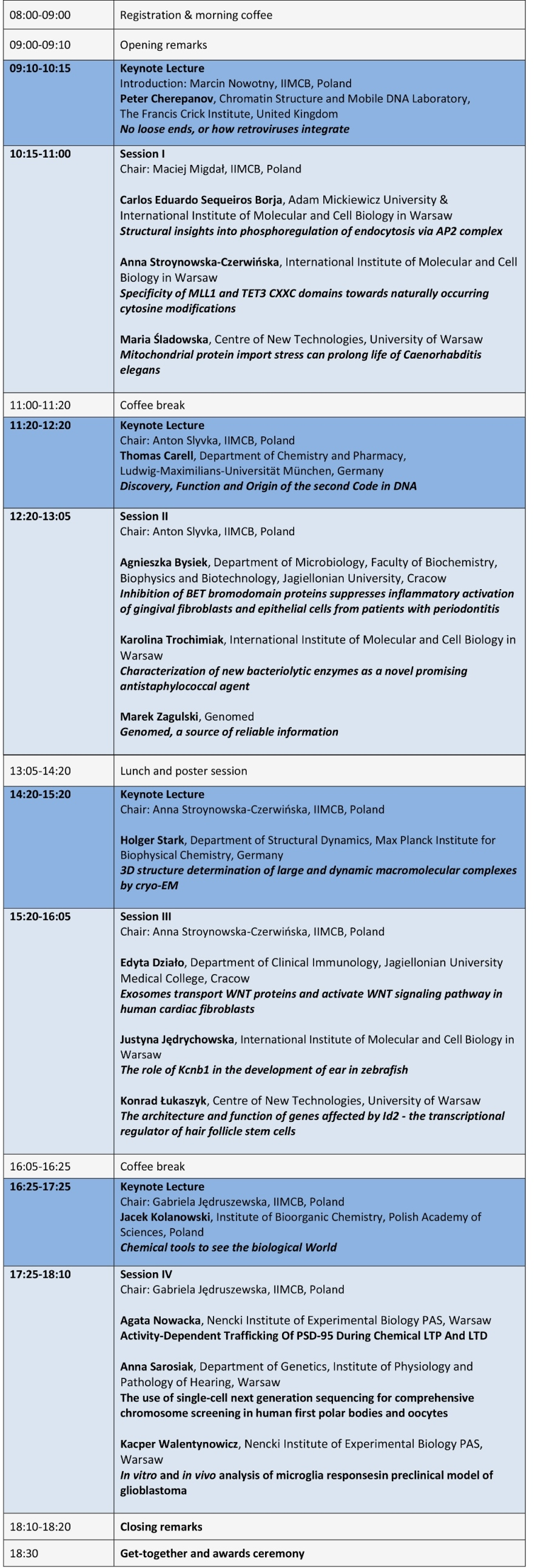 Young Scientists Conference program